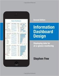 Dashboard Information Design