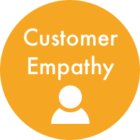 Product Discovery through Customer Empathy