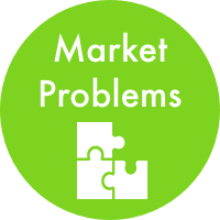 Product Discovery through Market Problems
