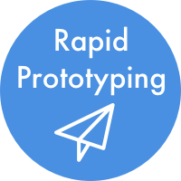 Product Discovery through Rapid Prototyping
