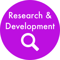 Product Discovery through R&D