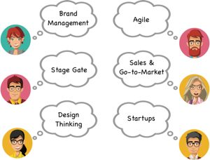 How people think about product management frameworks depends on their role