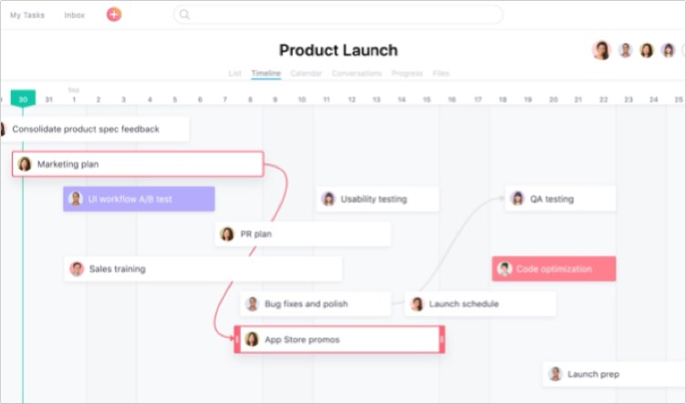 Asana Waterfall Project Management