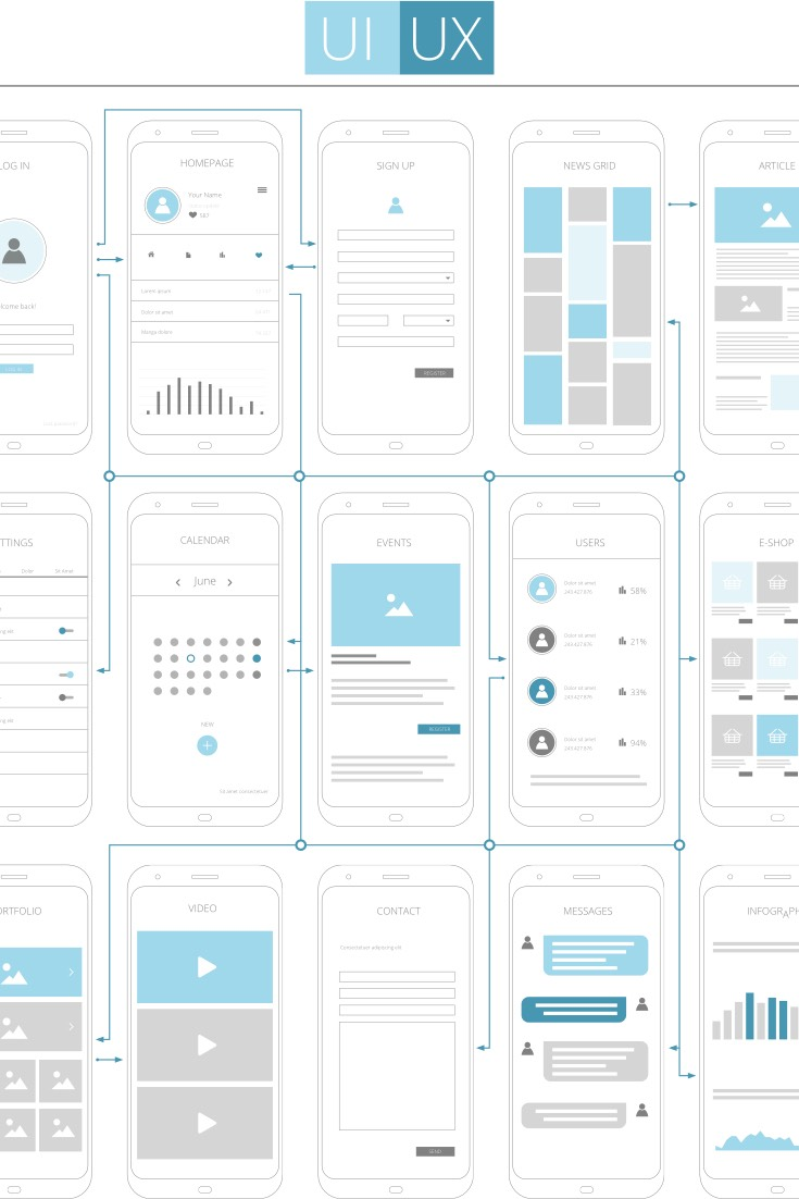 When you're looking for Wireframing tools, here's a cheatsheet to help Product Managers choose the best option