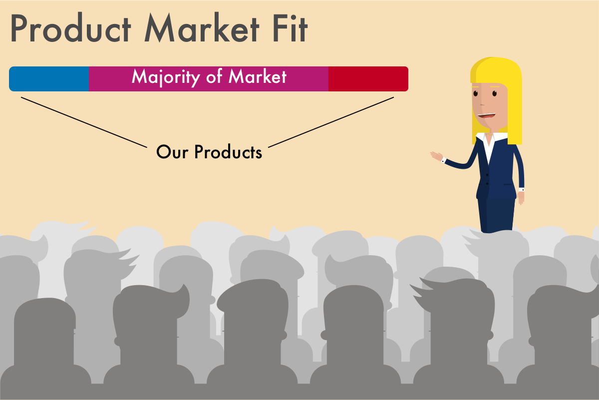 Woman Presenting Product Market Fit in Politics
